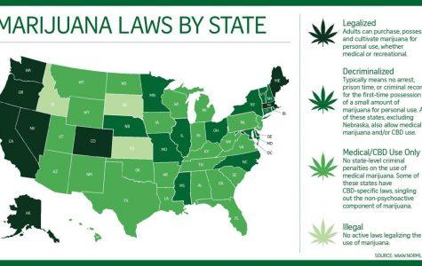 Recreational Mariijuana in New York
